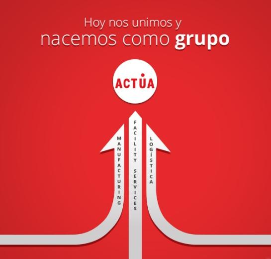 Grupo ACTÚA - Presentación